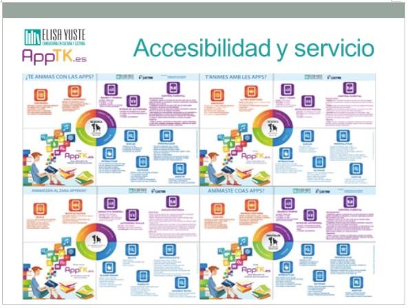 Infografía sobre apps  infantiles elaborada por AppTK.es