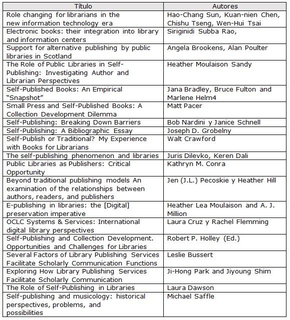 Trabajos obtenidos como resultado de la revisión  sistemática de literatura